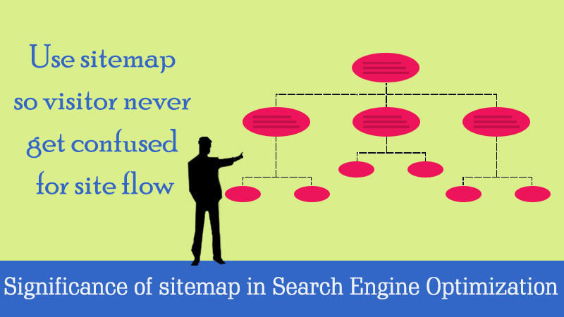 Significance of sitemap in Search Engine Optimization